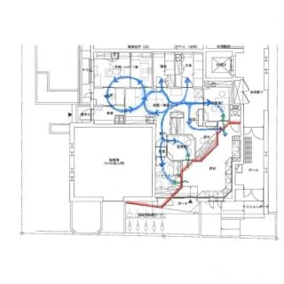 青線が回遊性、赤線が内外の連続性を表す