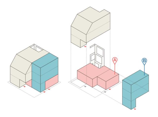 賃貸2住戸を伴う併用住宅であるS邸の構成ダイアグラム。赤部分がフラットな賃貸A住戸、青部分が3層に広がる賃貸B住戸。自宅はベージュ部分に配置した。賃貸2住戸がそれぞれ魅力を持ち、S様のご自宅へのご要望も全て成立させたプランになっている